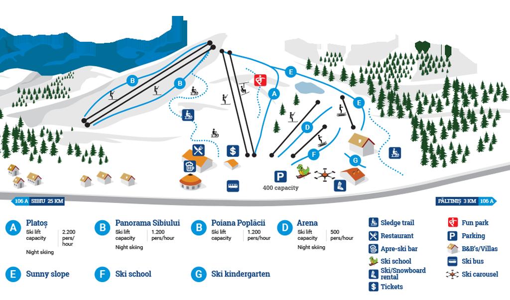 Ski in Paltinis